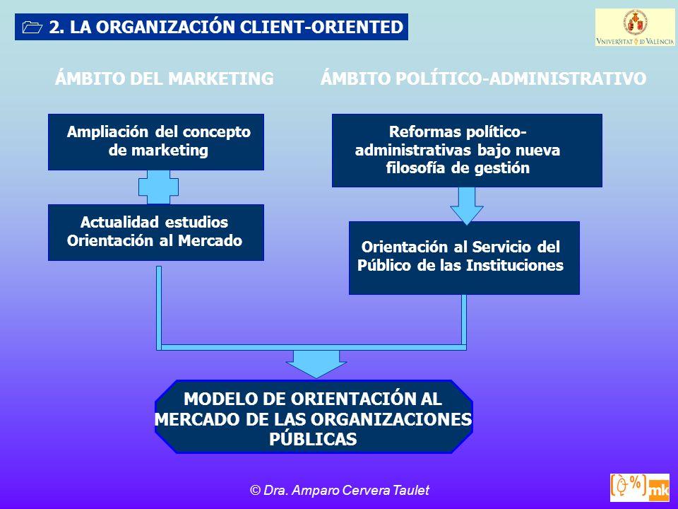 © Dra.Amparo Cervera Taulet 2.
