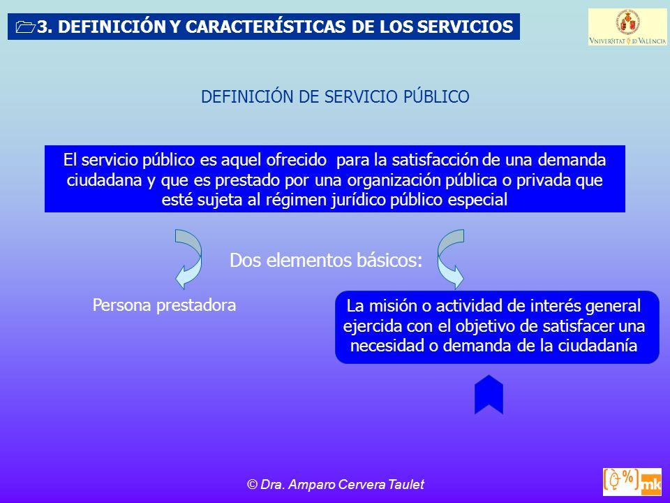 © Dra.Amparo Cervera Taulet 3.