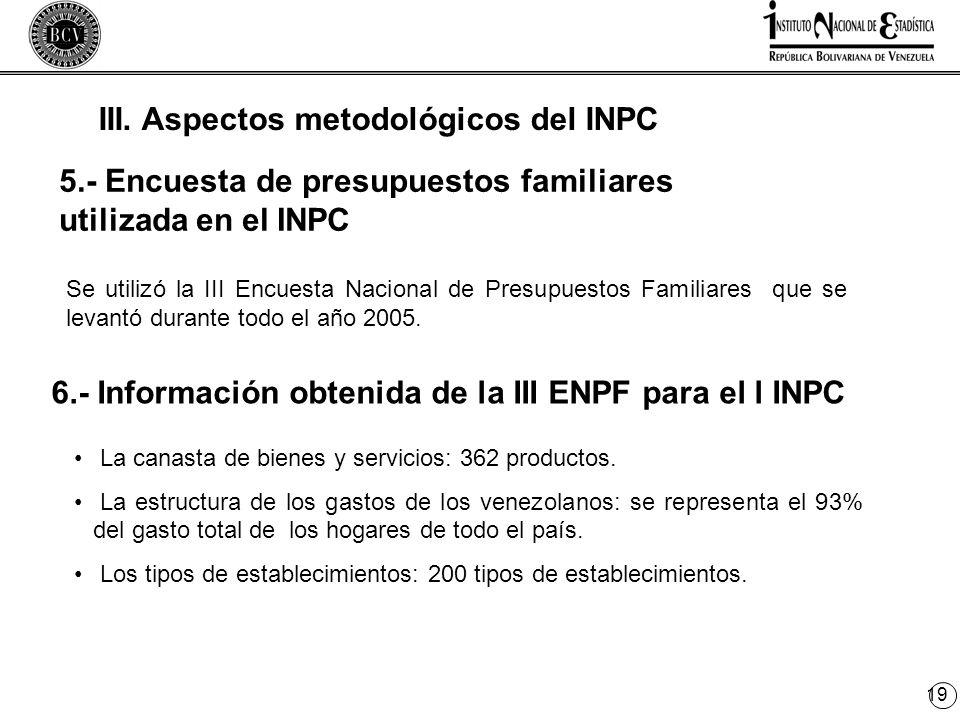 19 5.- Encuesta de presupuestos familiares utilizada en el INPC III.