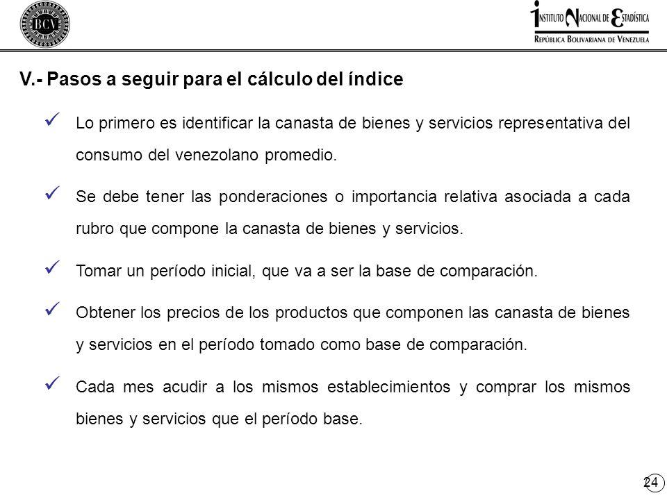 24 Lo primero es identificar la canasta de bienes y servicios representativa del consumo del venezolano promedio.