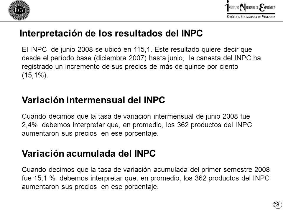 28 Interpretación de los resultados del INPC El INPC de junio 2008 se ubicó en 115,1.