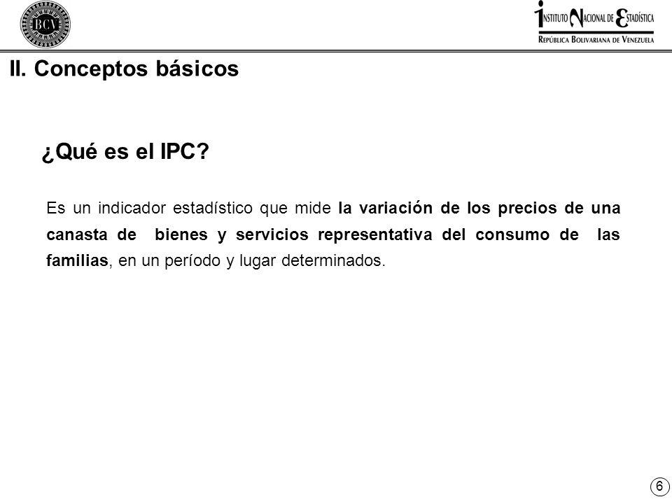6 ¿Qué es el IPC.