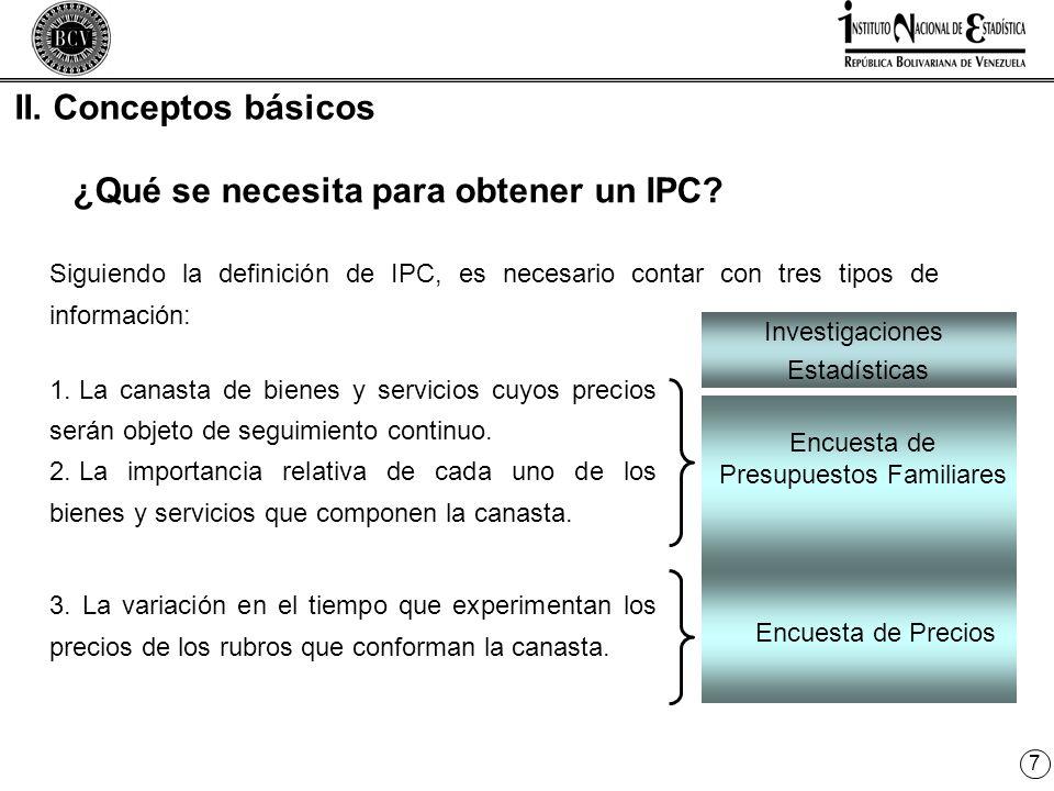7 II. Conceptos básicos ¿Qué se necesita para obtener un IPC.