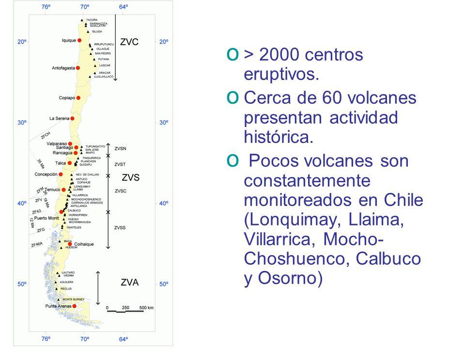 o > 2000 centros eruptivos. o Cerca de 60 volcanes presentan actividad histórica. o Pocos volcanes son constantemente monitoreados en Chile (Lonquimay
