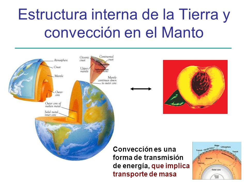Estructura interna de la Tierra y convección en el Manto Convección es una forma de transmisión de energía, que implica transporte de masa