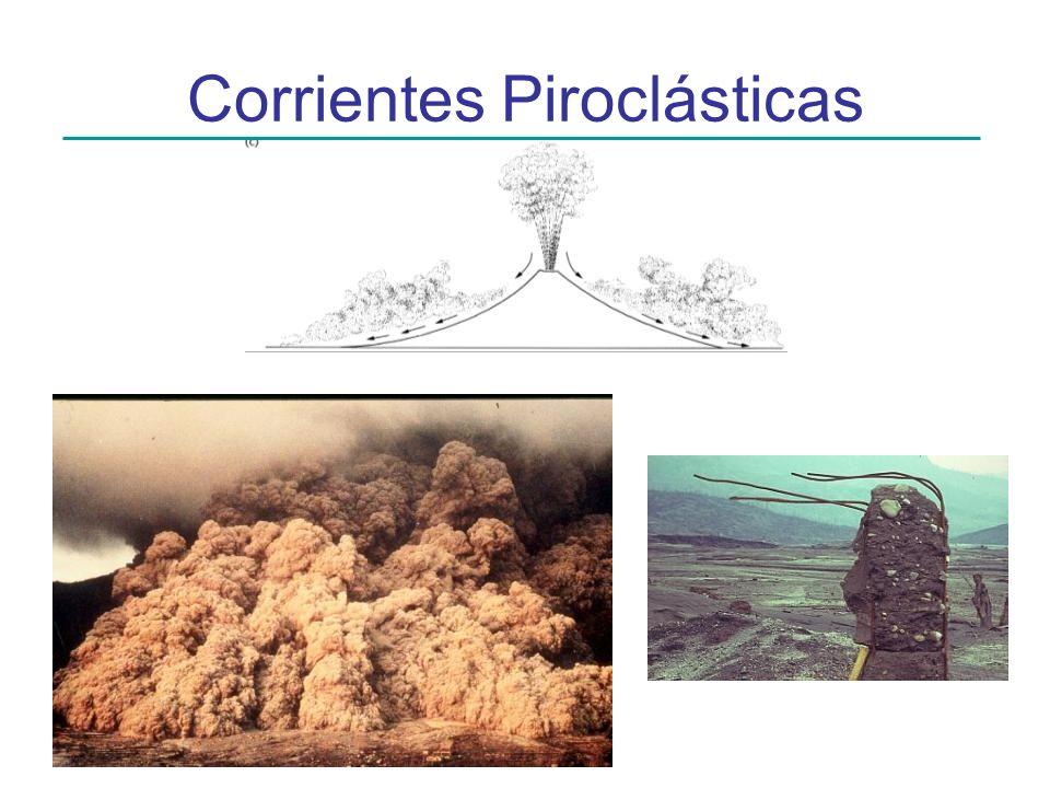 Corrientes Piroclásticas