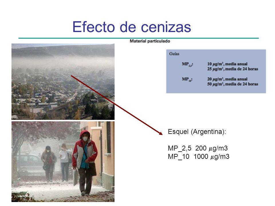 Esquel (Argentina): MP_2,5 200 g/m3 MP_10 1000 g/m3