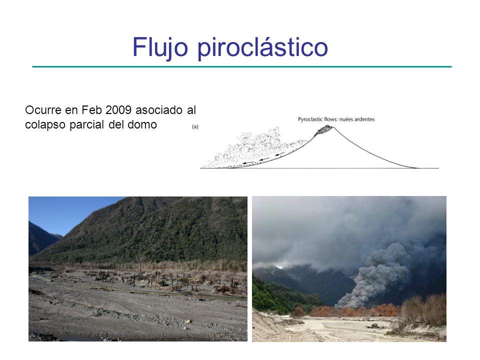 Flujo piroclástico Ocurre en Feb 2009 asociado al colapso parcial del domo