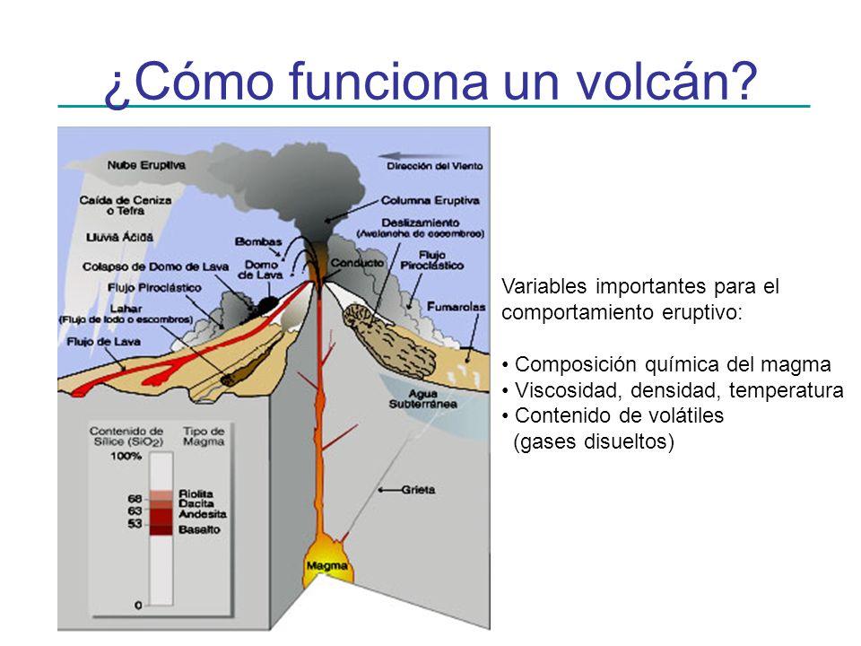 ¿Cómo funciona un volcán? Variables importantes para el comportamiento eruptivo: Composición química del magma Viscosidad, densidad, temperatura Conte