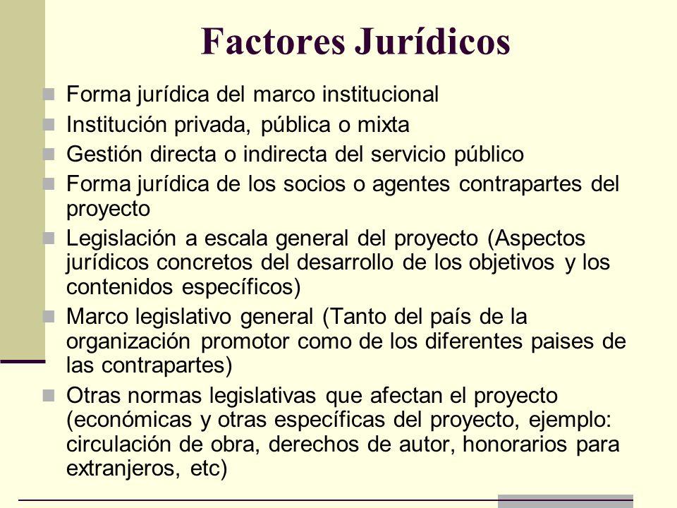 Factores Jurídicos Forma jurídica del marco institucional Institución privada, pública o mixta Gestión directa o indirecta del servicio público Forma