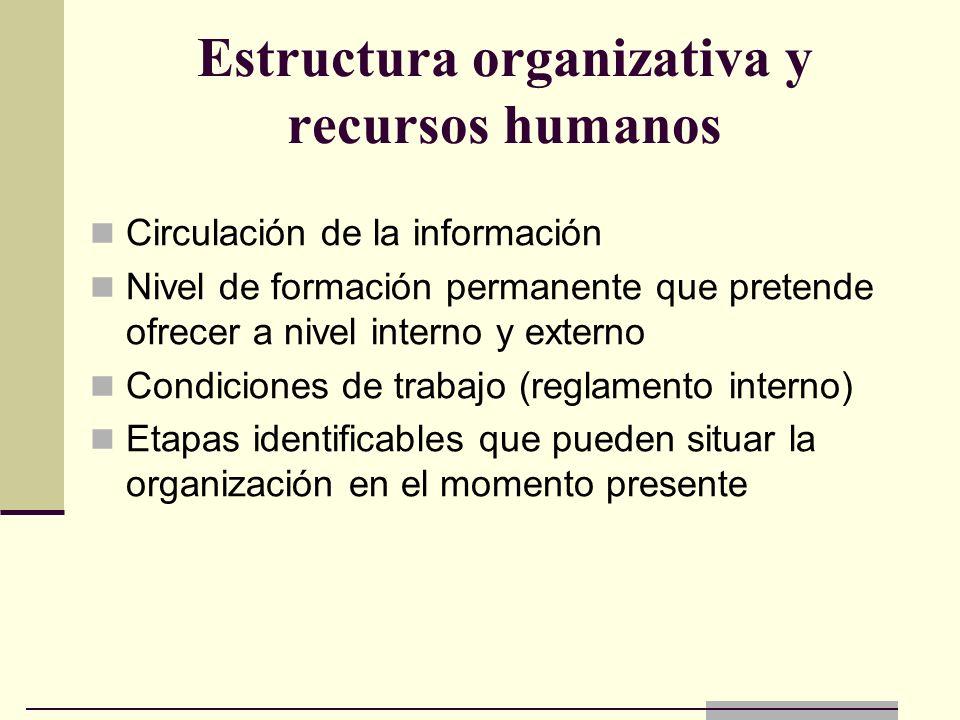 Estructura organizativa y recursos humanos Circulación de la información Nivel de formación permanente que pretende ofrecer a nivel interno y externo