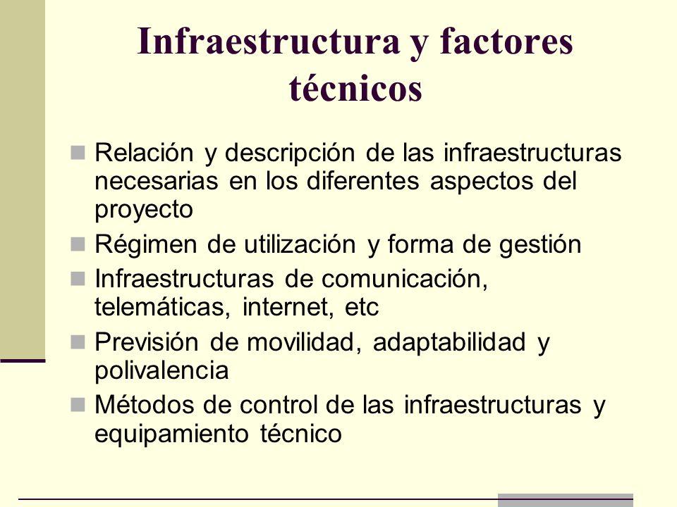 Infraestructura y factores técnicos Relación y descripción de las infraestructuras necesarias en los diferentes aspectos del proyecto Régimen de utili