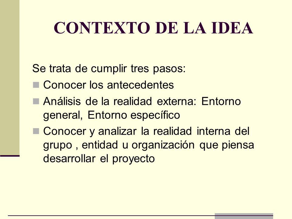 CONTEXTO DE LA IDEA Se trata de cumplir tres pasos: Conocer los antecedentes Análisis de la realidad externa: Entorno general, Entorno específico Cono