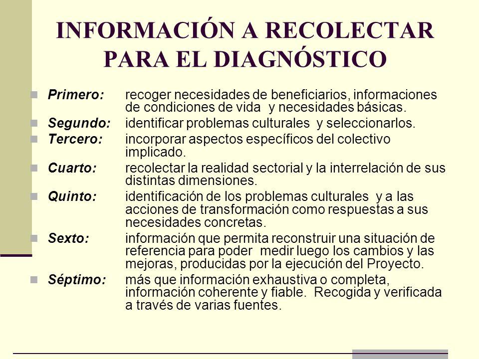 INFORMACIÓN A RECOLECTAR PARA EL DIAGNÓSTICO Primero: recoger necesidades de beneficiarios, informaciones de condiciones de vida y necesidades básicas