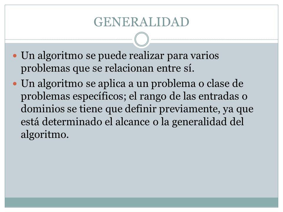 LIMITACIÓN Un algoritmo es finito en tamaño y tiempo.