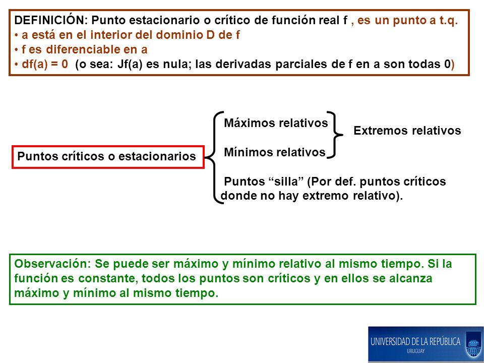 Puntos críticos o estacionarios DEFINICIÓN: Punto estacionario o crítico de función real f, es un punto a t.q. a está en el interior del dominio D de