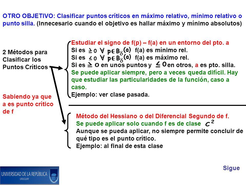 OTRO OBJETIVO: Clasificar puntos críticos en máximo relativo, mínimo relativo o punto silla. (Innecesario cuando el objetivo es hallar máximo y mínimo