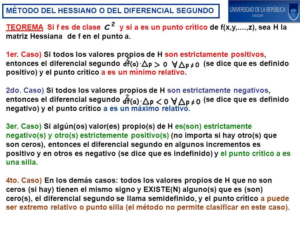 TEOREMA Si f es de clase y si a es un punto crítico de f(x,y,....,z), sea H la matriz Hessiana de f en el punto a. 1er. Caso) Si todos los valores pro