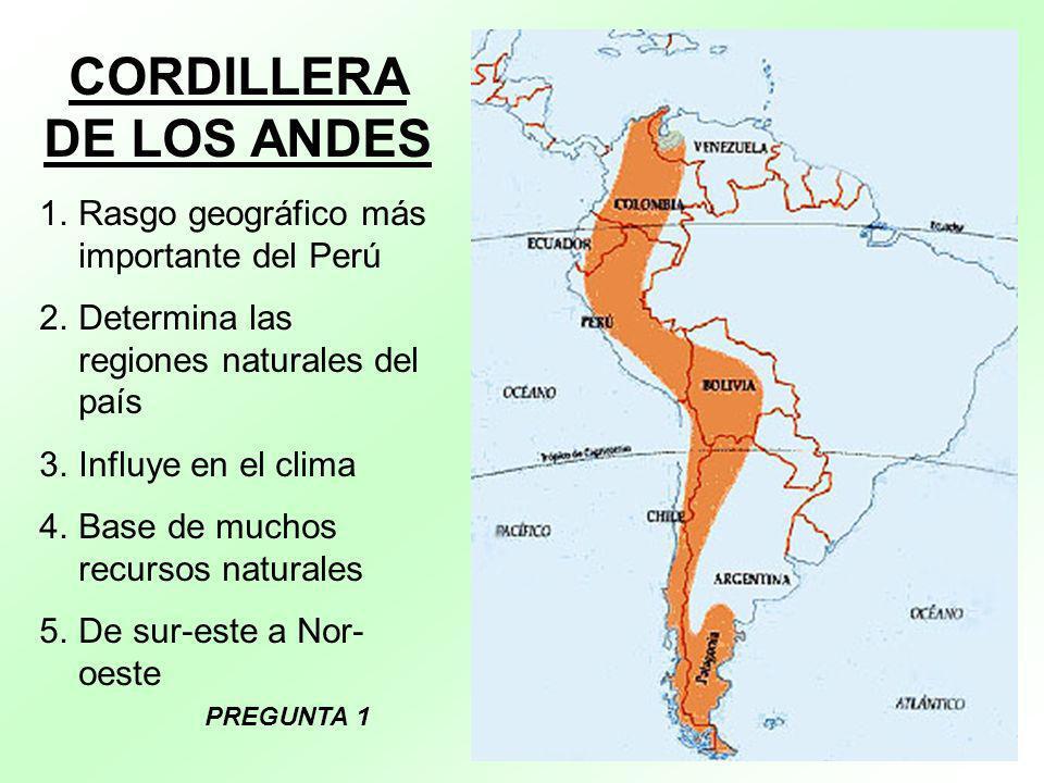 CORDILLERA DE LOS ANDES 1.Rasgo geográfico más importante del Perú 2.Determina las regiones naturales del país 3.Influye en el clima 4.Base de muchos