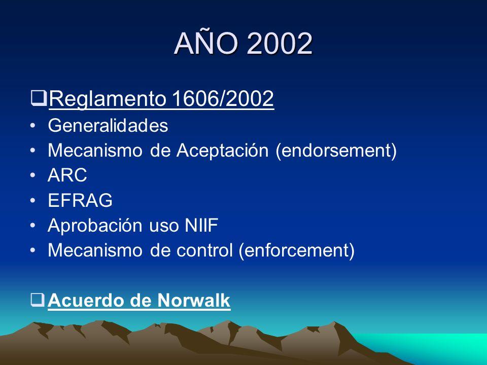 AÑO 2002 Reglamento 1606/2002 Generalidades Mecanismo de Aceptación (endorsement) ARC EFRAG Aprobación uso NIIF Mecanismo de control (enforcement) Acu