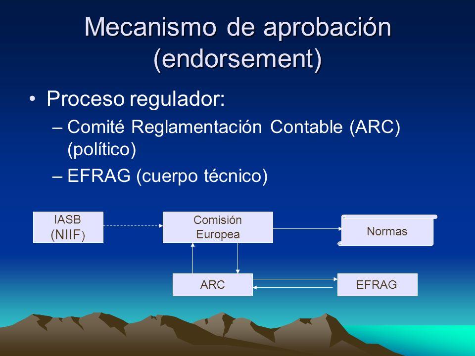 Mecanismo de aprobación (endorsement) Proceso regulador: –Comité Reglamentación Contable (ARC) (político) –EFRAG (cuerpo técnico) Comisión Europea ARC