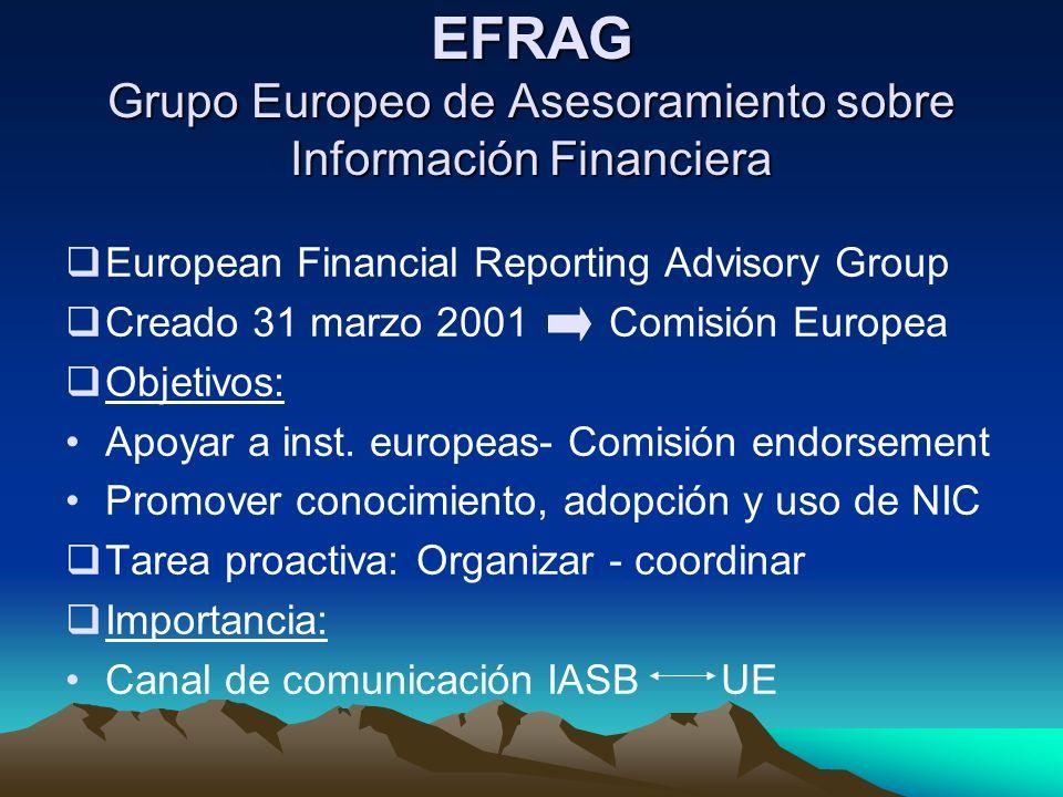 EFRAG Grupo Europeo de Asesoramiento sobre Información Financiera European Financial Reporting Advisory Group Creado 31 marzo 2001 Comisión Europea Ob