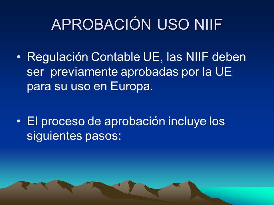 APROBACIÓN USO NIIF Regulación Contable UE, las NIIF deben ser previamente aprobadas por la UE para su uso en Europa. El proceso de aprobación incluye