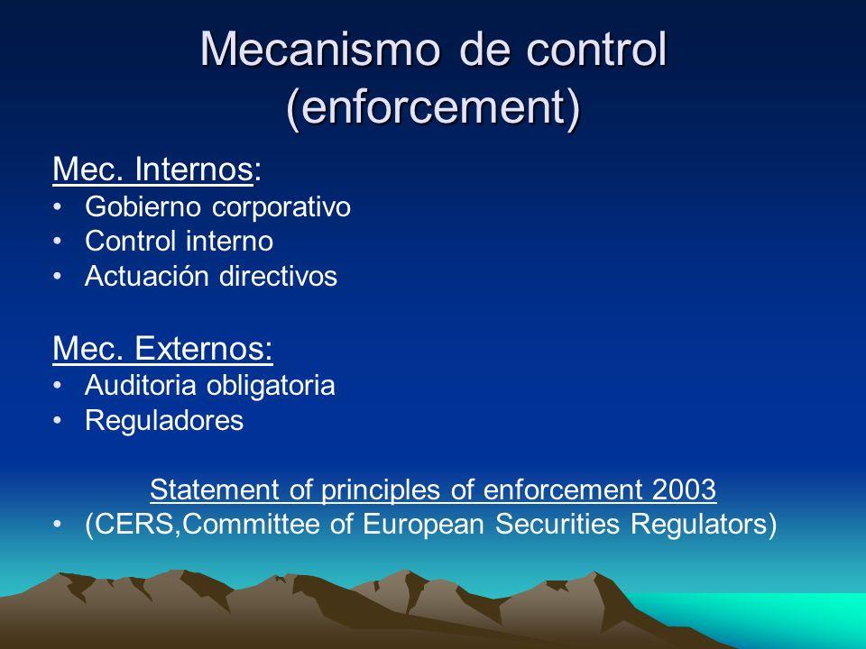 Mecanismo de control (enforcement) Mec. Internos: Gobierno corporativo Control interno Actuación directivos Mec. Externos: Auditoria obligatoria Regul