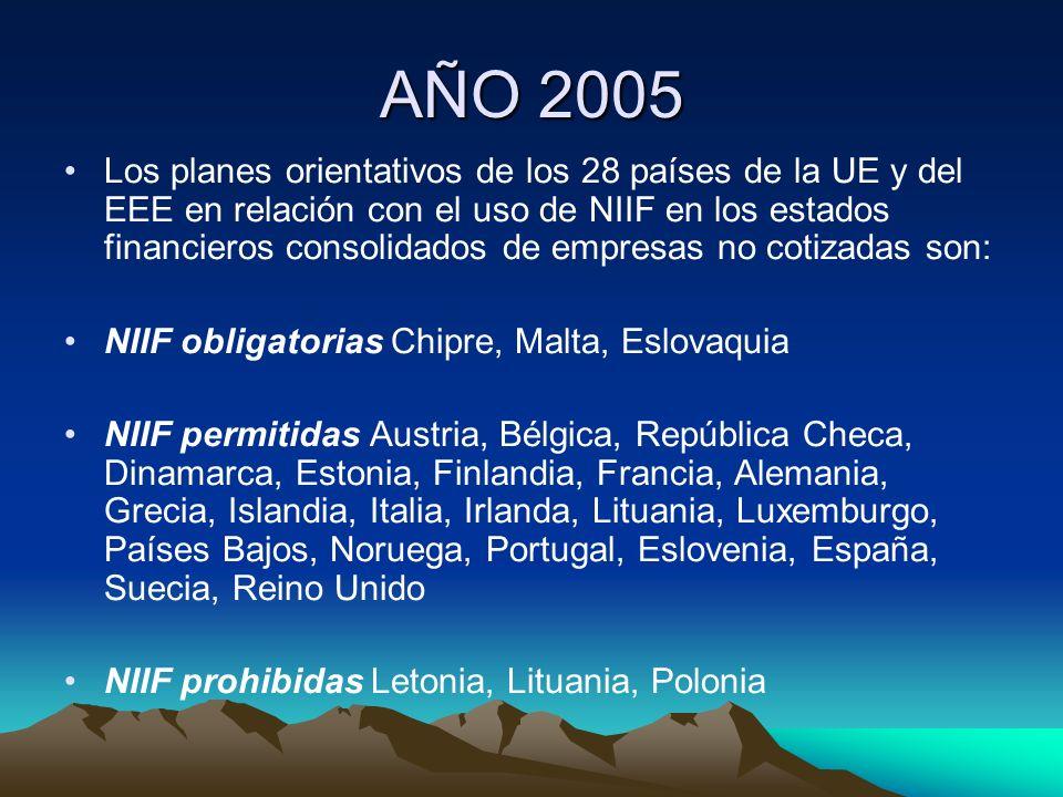 AÑO 2005 Los planes orientativos de los 28 países de la UE y del EEE en relación con el uso de NIIF en los estados financieros consolidados de empresa
