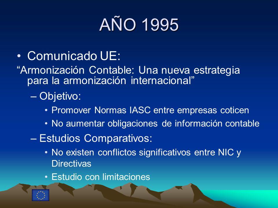 AÑO 1995 Comunicado UE: Armonización Contable: Una nueva estrategia para la armonización internacional –O–Objetivo: Promover Normas IASC entre empresa