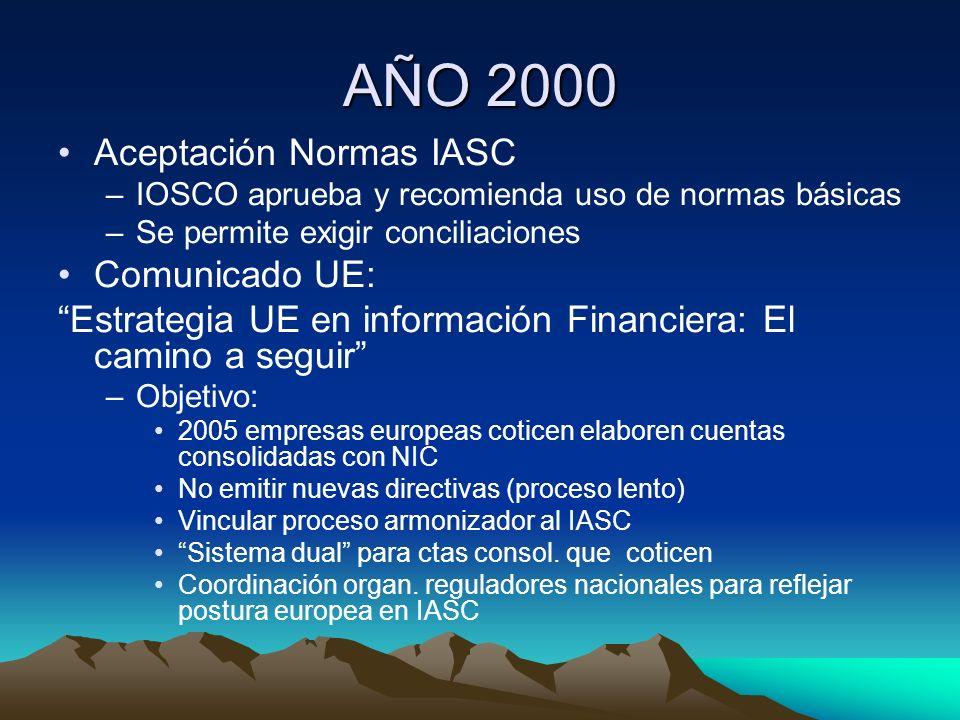 AÑO 2000 Aceptación Normas IASC –IOSCO aprueba y recomienda uso de normas básicas –Se permite exigir conciliaciones Comunicado UE: Estrategia UE en in