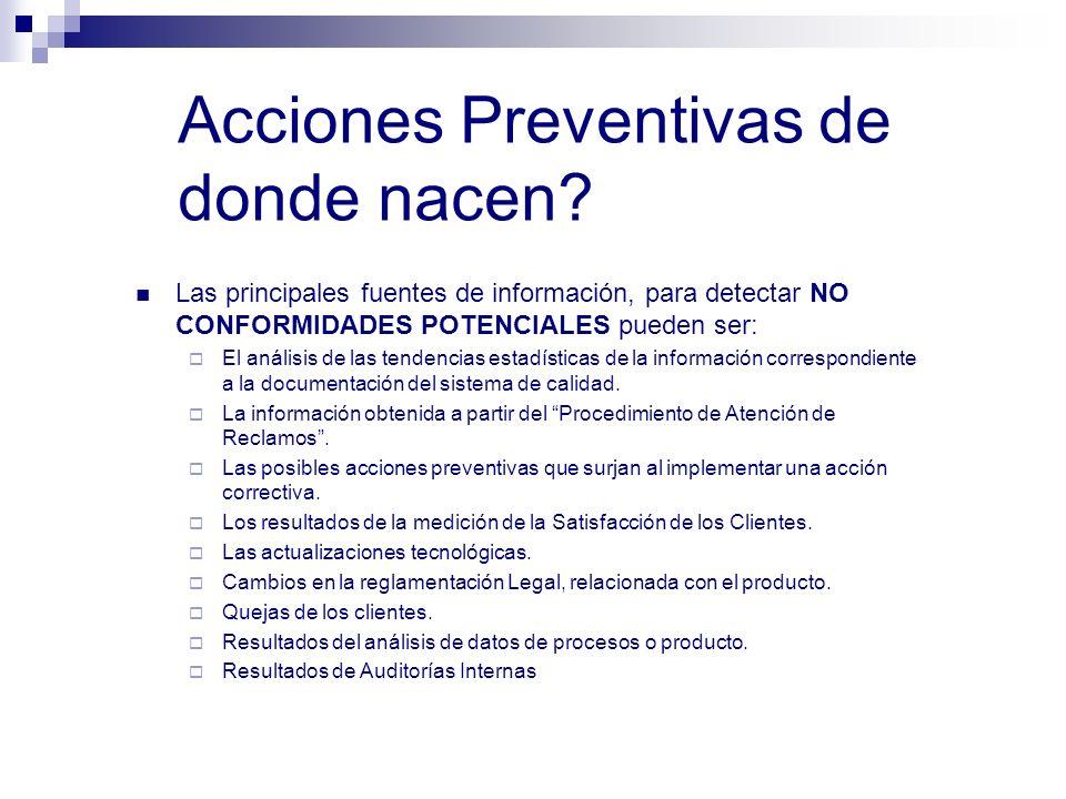 Acciones Preventivas de donde nacen? Las principales fuentes de información, para detectar NO CONFORMIDADES POTENCIALES pueden ser: El análisis de las