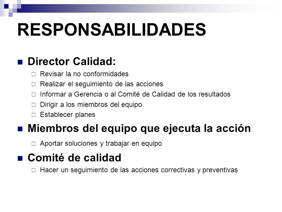 RESPONSABILIDADES Director Calidad: Revisar la no conformidades Realizar el seguimiento de las acciones Informar a Gerencia o al Comité de Calidad de