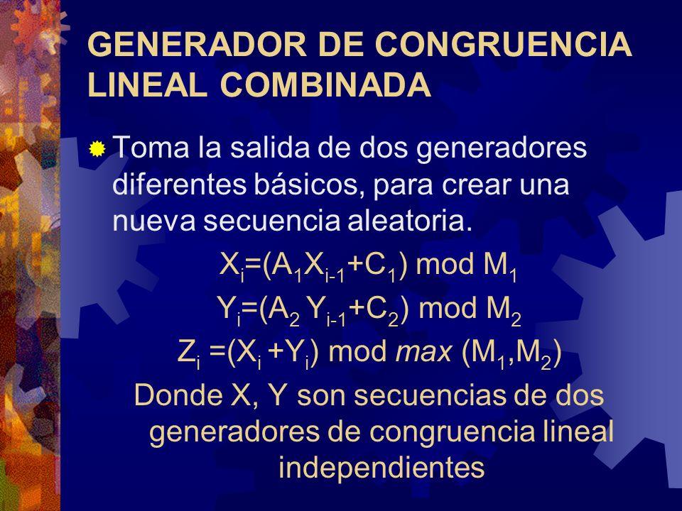 GENERADOR DE CONGRUENCIA LINEAL COMBINADA Toma la salida de dos generadores diferentes básicos, para crear una nueva secuencia aleatoria. X i =(A 1 X