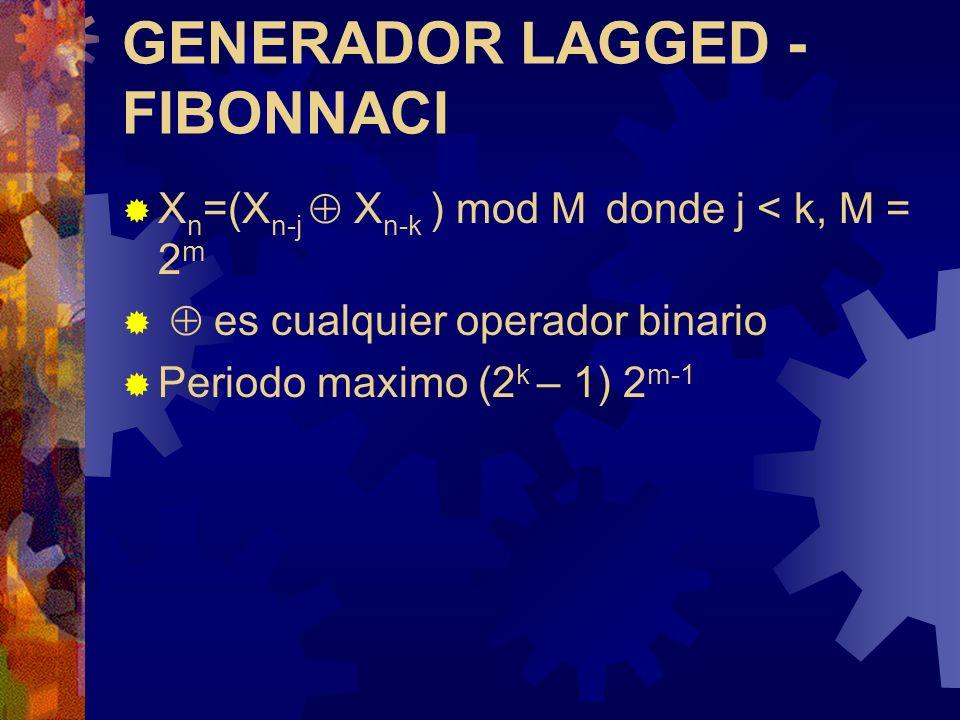GENERADOR LAGGED - FIBONNACI X n =(X n-j X n-k ) mod M donde j < k, M = 2 m es cualquier operador binario Periodo maximo (2 k – 1) 2 m-1