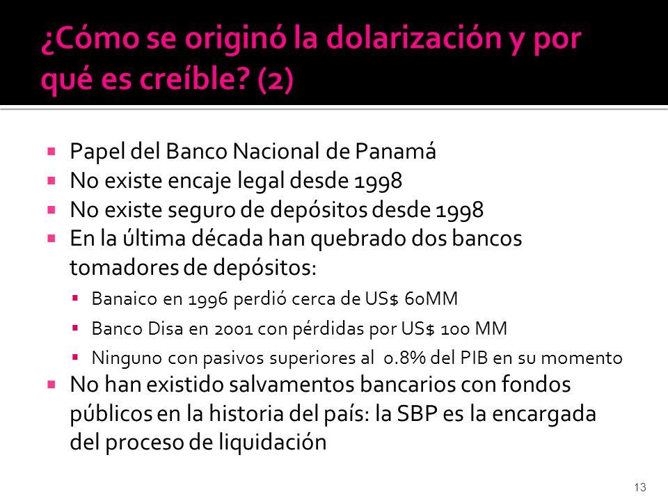 Papel del Banco Nacional de Panamá No existe encaje legal desde 1998 No existe seguro de depósitos desde 1998 En la última década han quebrado dos bancos tomadores de depósitos: Banaico en 1996 perdió cerca de US$ 60MM Banco Disa en 2001 con pérdidas por US$ 100 MM Ninguno con pasivos superiores al 0.8% del PIB en su momento No han existido salvamentos bancarios con fondos públicos en la historia del país: la SBP es la encargada del proceso de liquidación 13