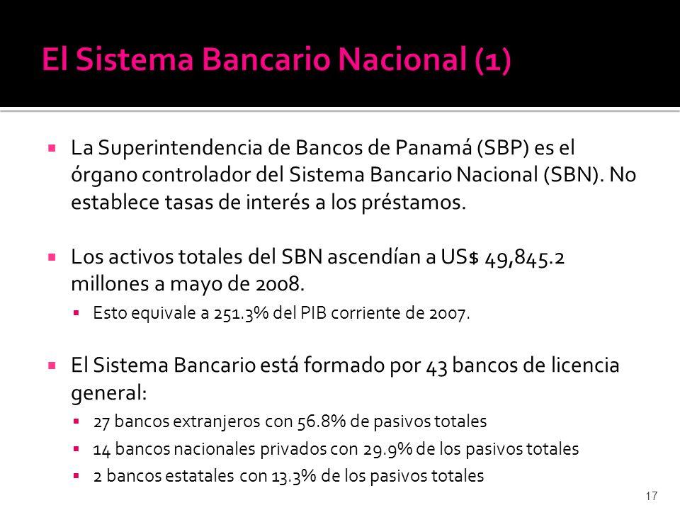 La Superintendencia de Bancos de Panamá (SBP) es el órgano controlador del Sistema Bancario Nacional (SBN). No establece tasas de interés a los présta