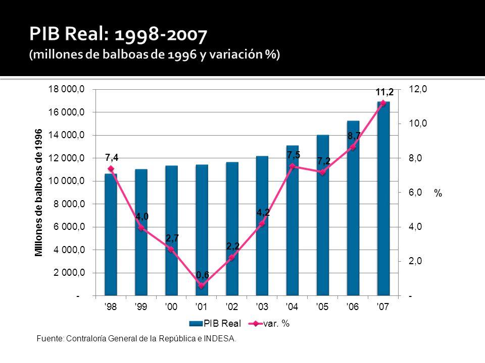 23 Fuente: Superintendencia de Bancos. Nota: A mayo de 2008.