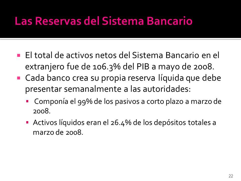 El total de activos netos del Sistema Bancario en el extranjero fue de 106.3% del PIB a mayo de 2008. Cada banco crea su propia reserva líquida que de
