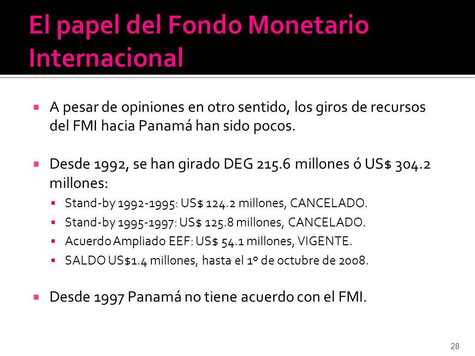 A pesar de opiniones en otro sentido, los giros de recursos del FMI hacia Panamá han sido pocos. Desde 1992, se han girado DEG 215.6 millones ó US$ 30