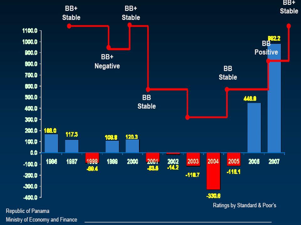 Dolarización y sistema bancario han sido sinónimos desde 1970…¿y antes.