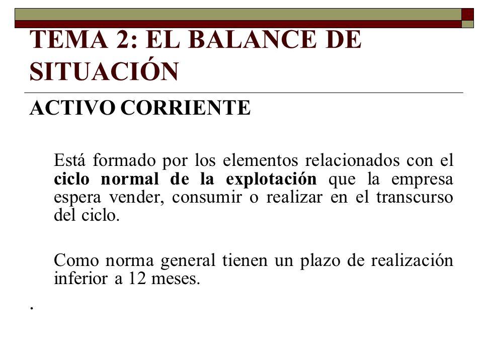 TEMA 2: EL BALANCE DE SITUACIÓN ACTIVO CORRIENTE Está formado por los elementos relacionados con el ciclo normal de la explotación que la empresa espe
