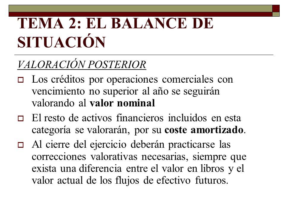 TEMA 2: EL BALANCE DE SITUACIÓN VALORACIÓN POSTERIOR Los créditos por operaciones comerciales con vencimiento no superior al año se seguirán valorando