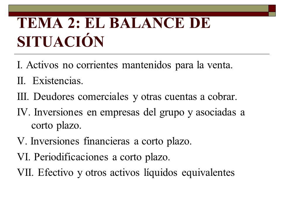 TEMA 2: EL BALANCE DE SITUACIÓN I. Activos no corrientes mantenidos para la venta. II. Existencias. III. Deudores comerciales y otras cuentas a cobrar