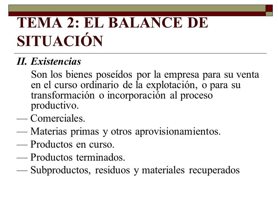 TEMA 2: EL BALANCE DE SITUACIÓN II. Existencias Son los bienes poseídos por la empresa para su venta en el curso ordinario de la explotación, o para s
