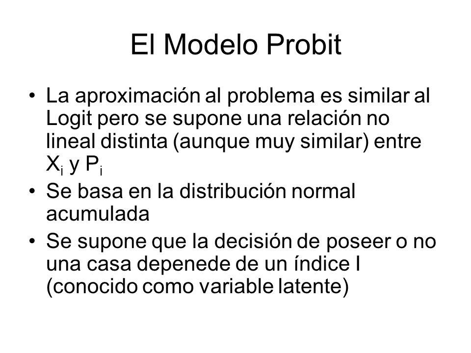 El Modelo Probit La aproximación al problema es similar al Logit pero se supone una relación no lineal distinta (aunque muy similar) entre X i y P i S