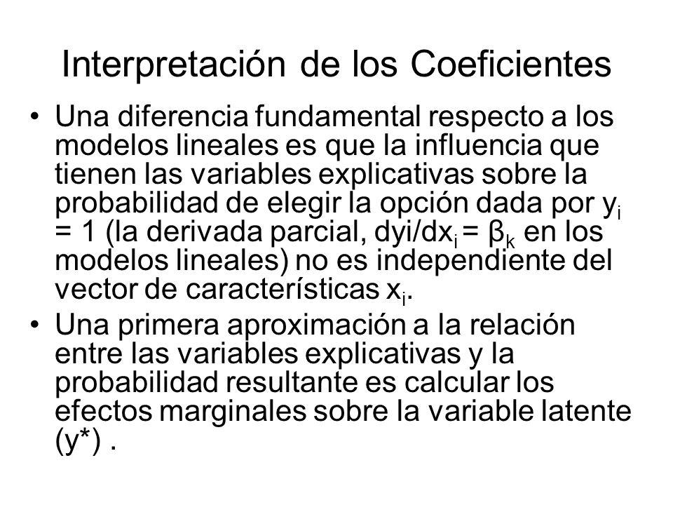 Interpretación de los Coeficientes Una diferencia fundamental respecto a los modelos lineales es que la influencia que tienen las variables explicativ
