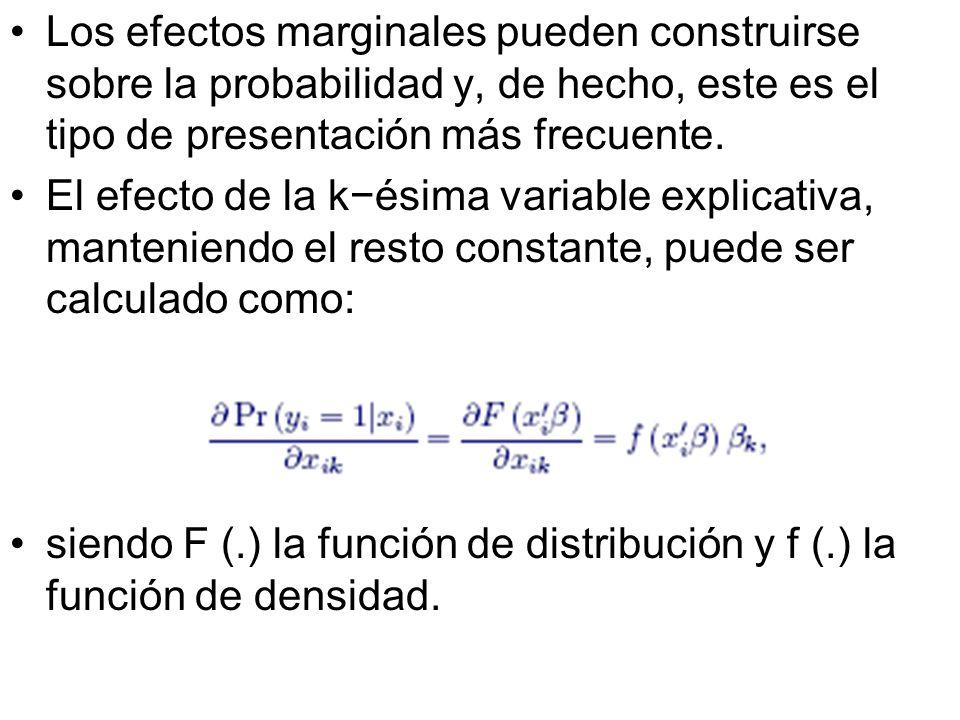Los efectos marginales pueden construirse sobre la probabilidad y, de hecho, este es el tipo de presentación más frecuente. El efecto de la késima var