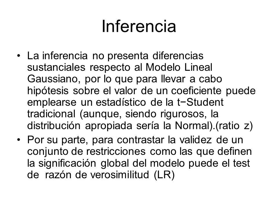 Inferencia La inferencia no presenta diferencias sustanciales respecto al Modelo Lineal Gaussiano, por lo que para llevar a cabo hipótesis sobre el va