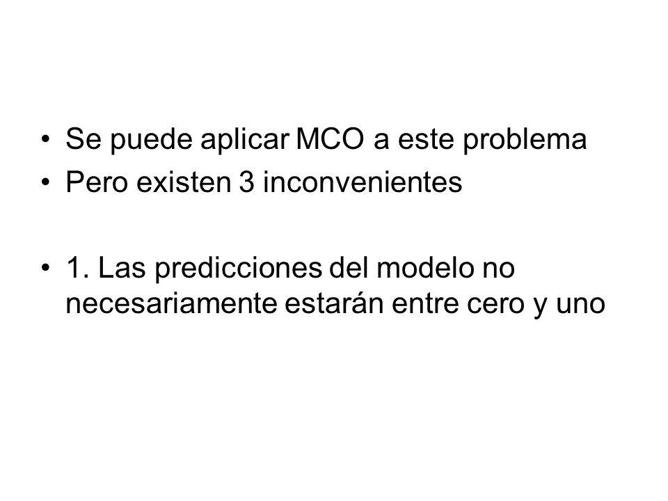 Se puede aplicar MCO a este problema Pero existen 3 inconvenientes 1. Las predicciones del modelo no necesariamente estarán entre cero y uno